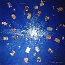 Tarot astrologique